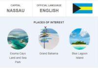 Official Language of Bahamas
