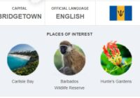 Official Language of Barbados