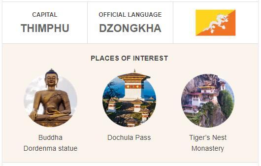 Official Language of Bhutan