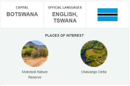 Official Language of Botswana