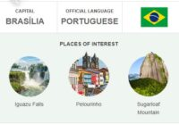 Official Language of Brazil