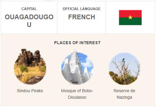 Official Language of Burkina Faso