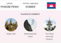 Official Language of Cambodia