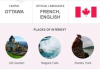 Official Language of Canada