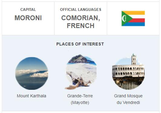 Official Language of Comoros