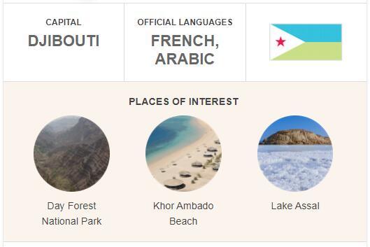 Official Language of Djibouti