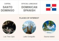 Official Language of Dominican Republic