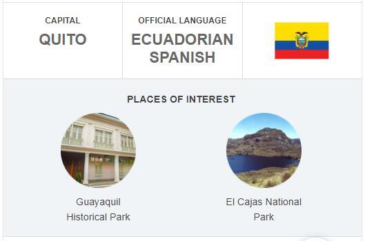Official Language of Ecuador