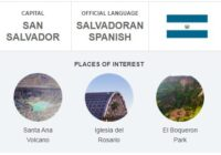 Official Language of El Salvador