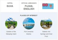 Official Language of Fiji