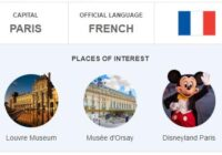 Official Language of France