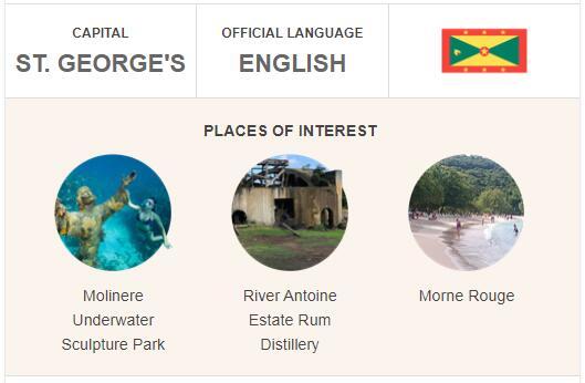 Official Language of Grenada