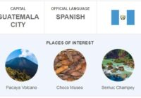 Official Language of Guatemala
