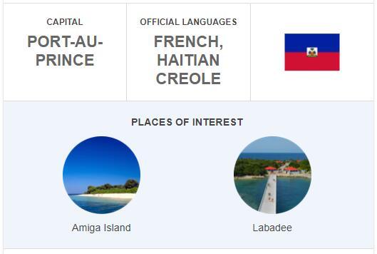 Official Language of Haiti