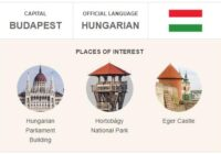 Official Language of Hungary