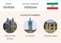 Official Language of Iran