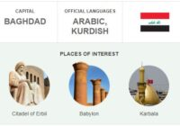 Official Language of Iraq