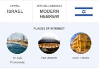 Official Language of Israel