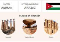 Official Language of Jordan