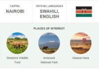 Official Language of Kenya