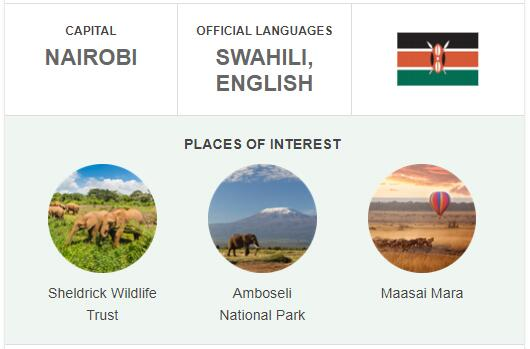 Official Language of Kenya