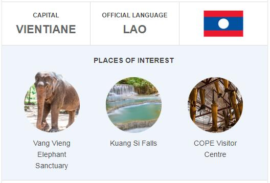 Official Language of Laos