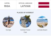 Official Language of Latvia