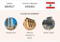 Official Language of Lebanon