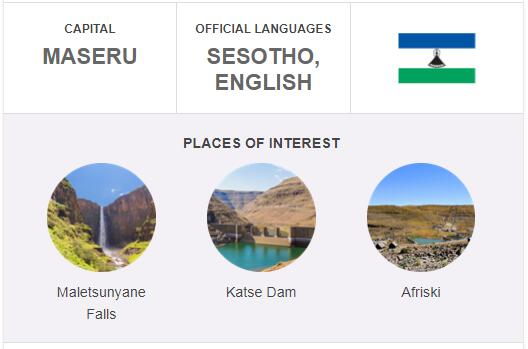 Official Language of Lesotho
