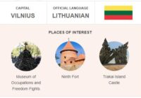 Official Language of Lithuania