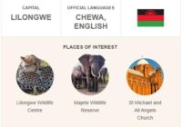Official Language of Malawi