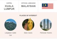 Official Language of Malaysia