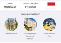Official Language of Monaco