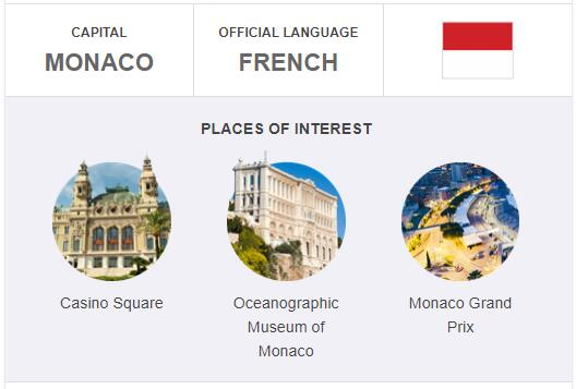 Official Language of Monaco