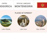 Official Language of Montenegro