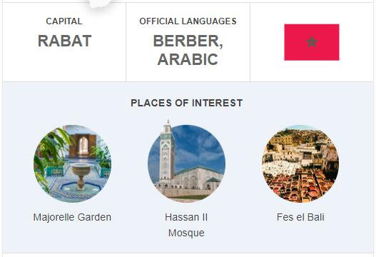 Official Language of Morocco