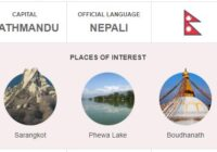 Official Language of Nepal