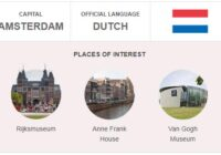 Official Language of Netherlands