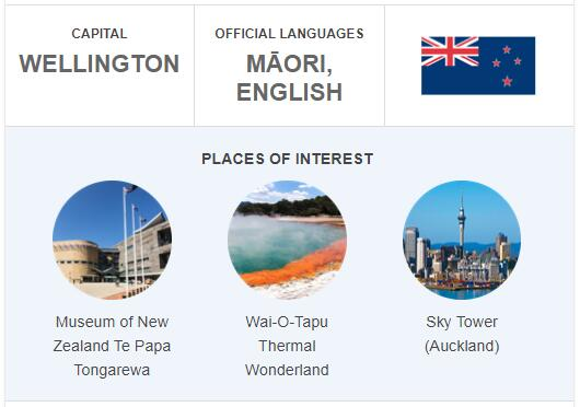 Official Language of New Zealand