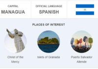Official Language of Nicaragua