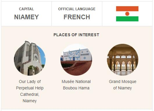 Official Language of Niger