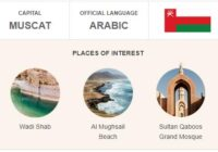 Official Language of Oman