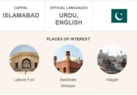 Official Language of Pakistan