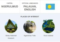 Official Language of Palau