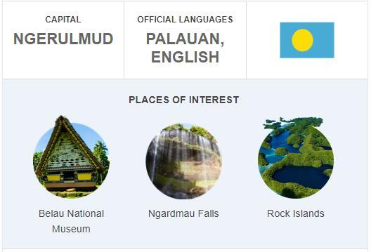Official Language of Palau