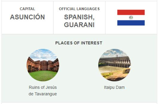 Official Language of Paraguay