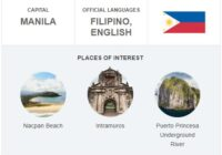 Official Language of Philippines