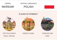 Official Language of Poland