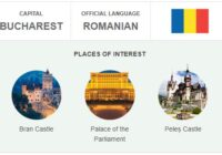 Official Language of Romania