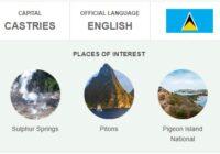 Official Language of Saint Lucia